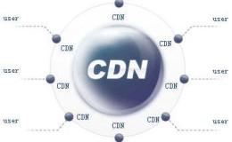 怎么使用CDN服务器给你的网站加速